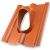 Átvezető alapcserepek 100 mm-es és 125 mm-es átvezetéshez